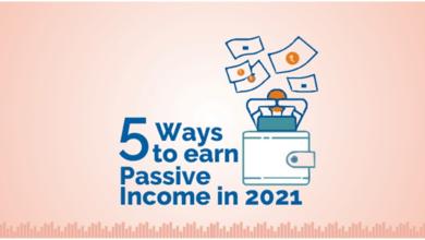 Passive Income in 2021